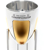 rugbysoria_The-Rugby-Championship-trofeo